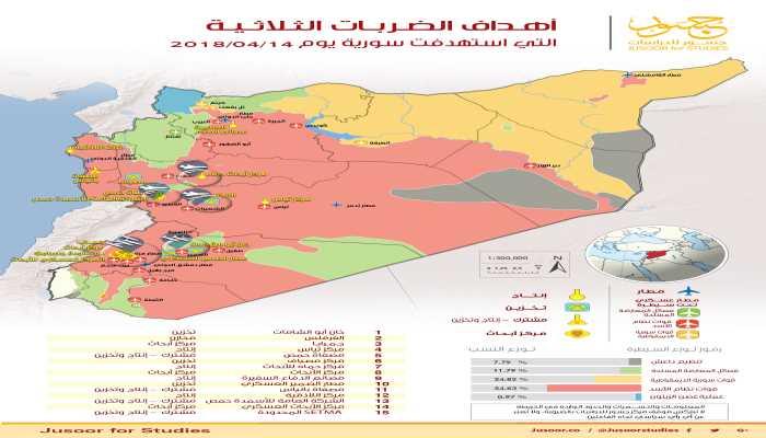 الضربة العسكرية الغربية المحدودة في سوريا ... الكيفية والدلالات 100161