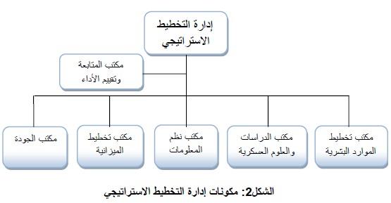 كتاب التخطيط الاستراتيجي للموارد البشرية pdf