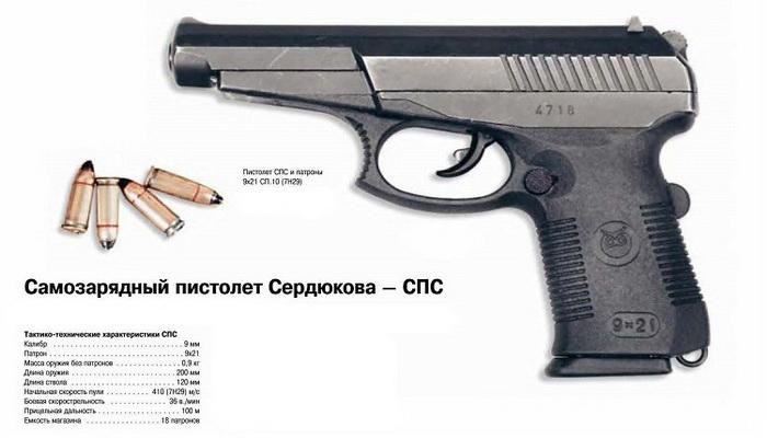 """انطلاق إنتاج المسدس """"سيرديوكوف"""" أحدث مسدس في الجيش الروسي. 10000281"""