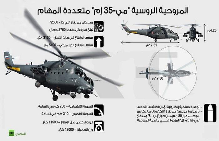 """إستئناف إنتاج مروحيات """"مي-35 إم"""" للجيش الروسي. 10000458"""