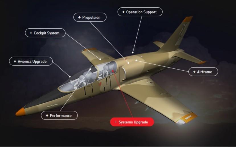 شركة Aero Vodochody تكشف عن أحدث طراز طائرة تدريب جديدة من نوع L-39NG 100705