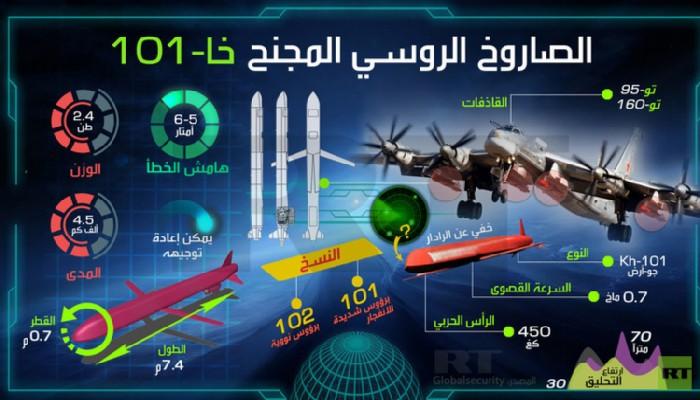 وزارة الدفاع الروسية تكشف عن صاروخ Kh-101 الشبح المجنح الجديد 100733